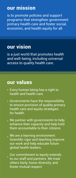 Our mission is to promote policies and support programs that strengthen government primary health care and foster social, economic and health equity for all.